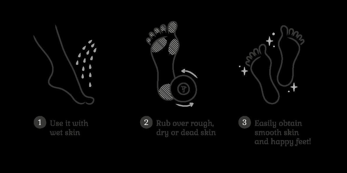 icono-pies-ENG